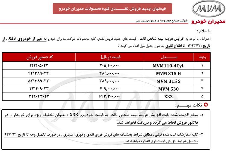 قیمت اقساطی مدیران خودرو