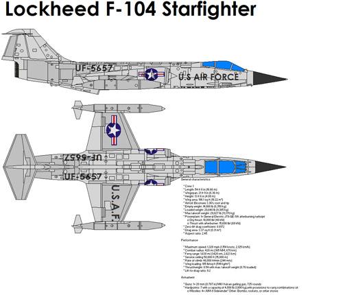 داونلود فیلم مستند Great Planes F-104 Starfighter از لینک مستقیم