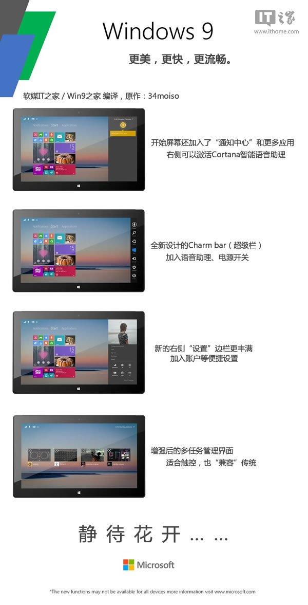 Win8China