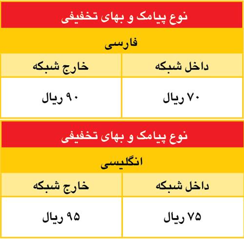 کد طرح تخفیف پیامک و اینترنت ایرانسل